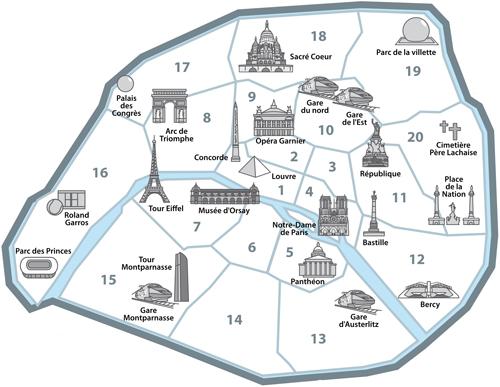 Arrondissements Paris